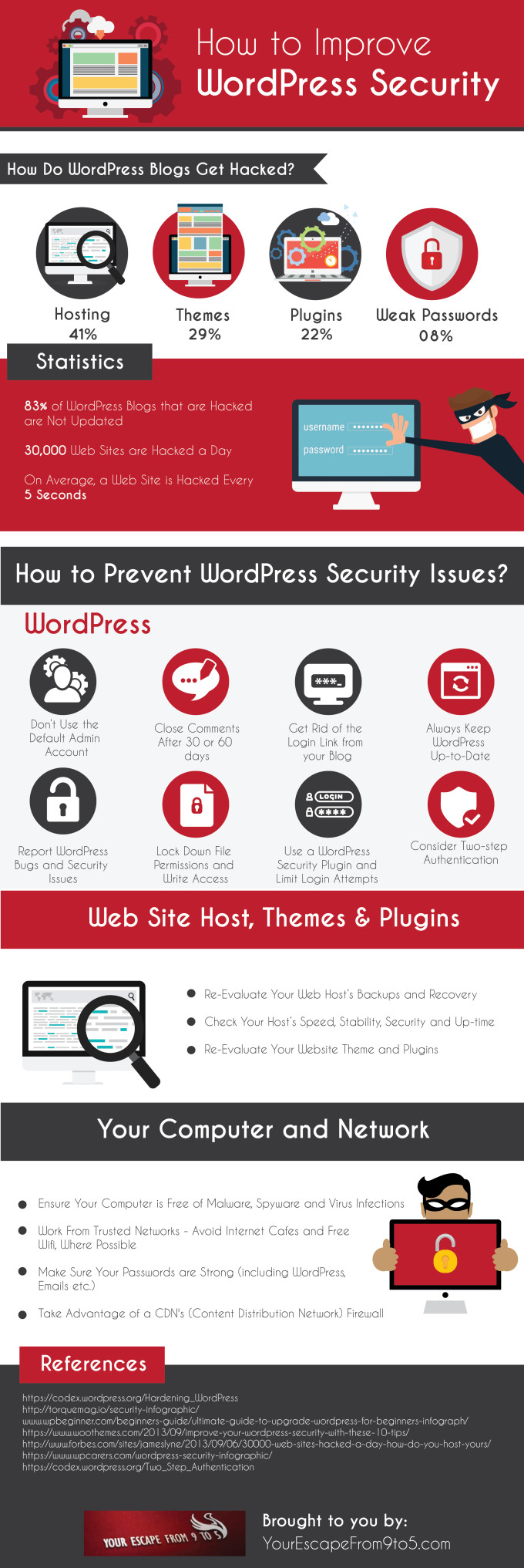How-to-Improve-WordPress-Security-Infographic-image